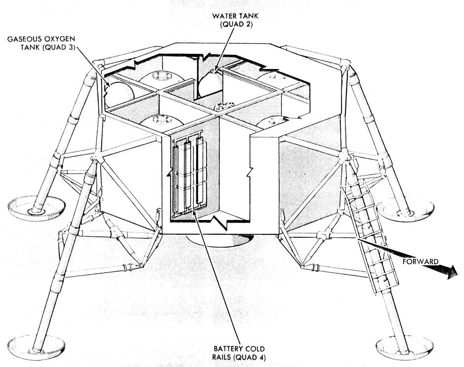 Apollo 11 Flight