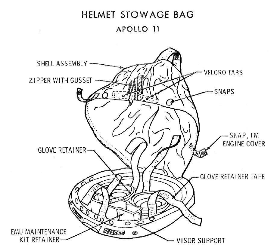 Helmet Stowage Bag