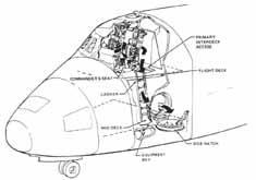 Space Shuttle Diagrams