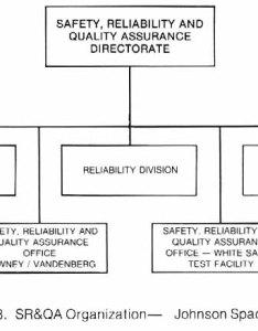 Sr  qa organization chart johnson space center also   rh historysa