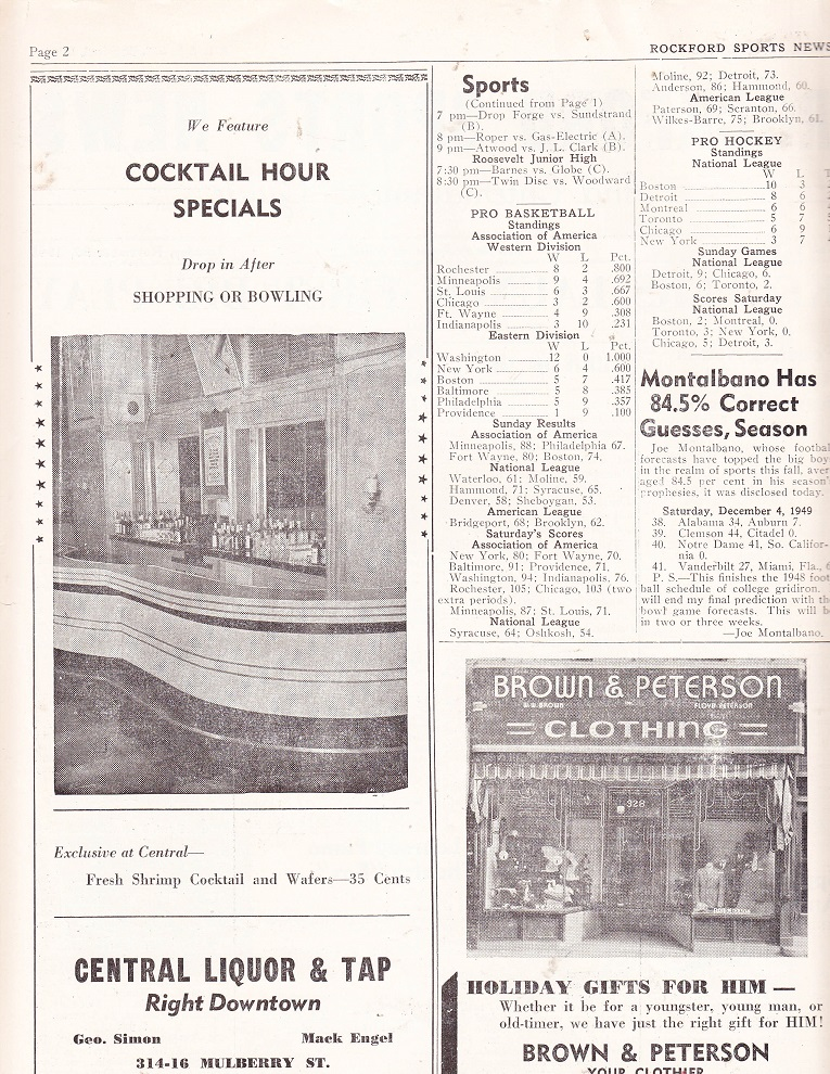 Rockford Sports 1948 - 2