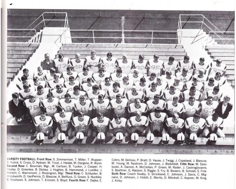 guilford-1970-varsity