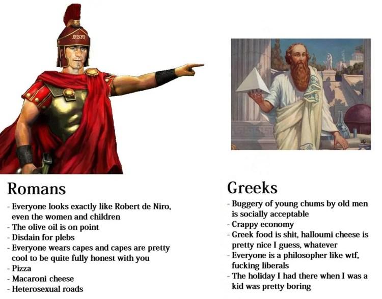 Romans versus Greek memes