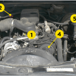 95 Honda Accord Engine Diagram 2006 Saab 9 3 Wiring The Bright And Shiny Rise Of Hydramatic Transmission