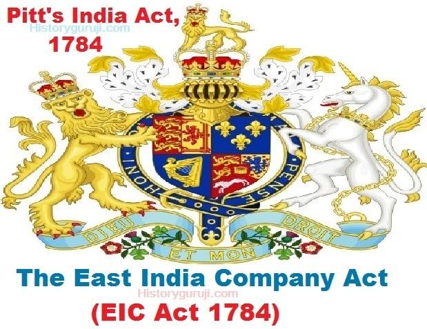 1784 का पिट्स इंडिया ऐक्ट (Pitt's India Act of 1784)