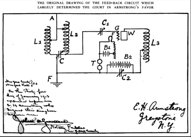 Edwin Armstrong Invents the Regenerative Circuit : History