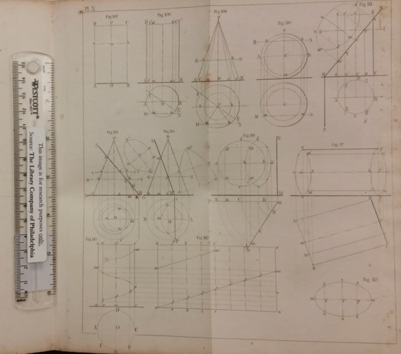 Illustration from Dennis Hart Mahan, Industrial Drawing (New York: Wiley, 1852)