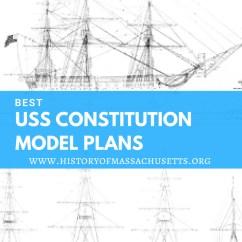 Uss Constitution Rigging Diagram Ibanez Rg 320 Fm Wiring Best Model Plans History Of Massachusetts Blog