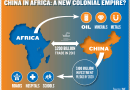 Africa: Will the Blacks prefer dealing with the Whites or the Chinese?