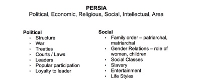 Tip Of The Week – PERSIA Graphic Organizer History Tech