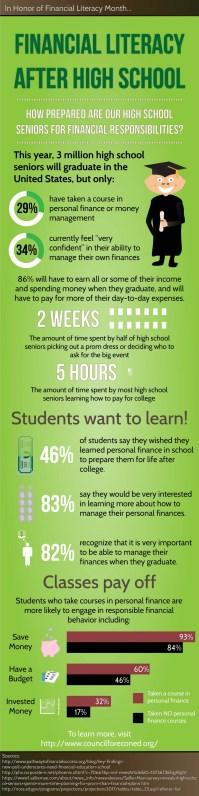 financial-literacy-after-high-school