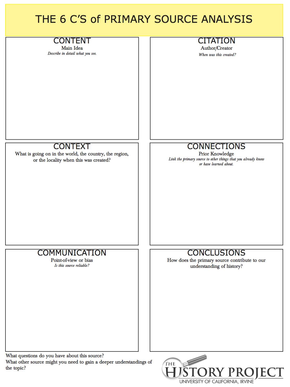 6 C S To Better Documentysis