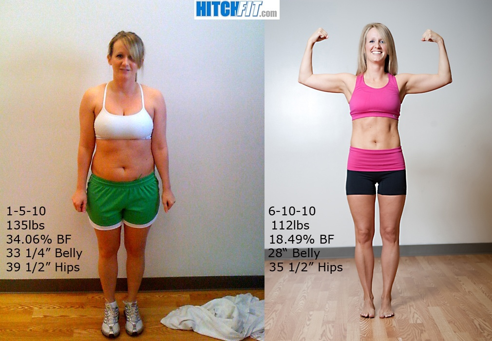 Burn Fat   Hitch Fit Personal Training Make Mary Drop Over ...