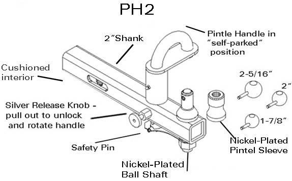 Convert-A-Ball PH-2 Receiver Pintle Hitch w/900 (Nickel 3