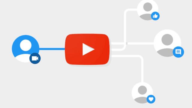 Create successful political YouTube content