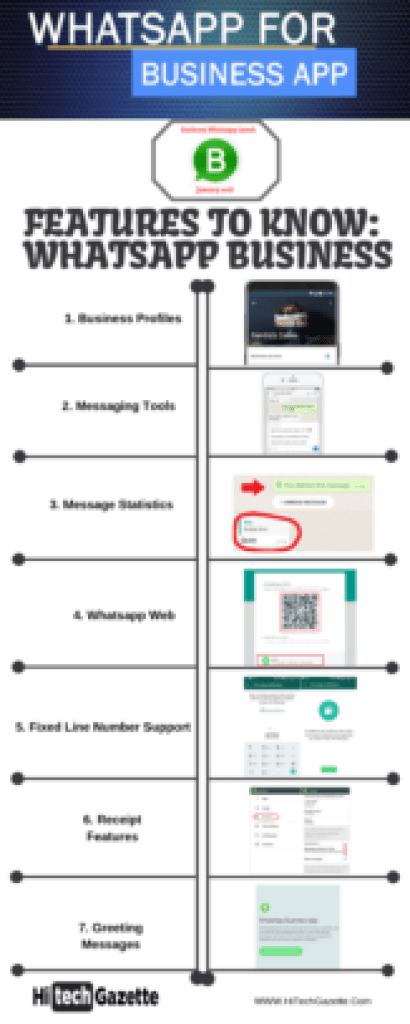 Download Latest Whatsapp Business App To Grow Your Business 5X Faster 1