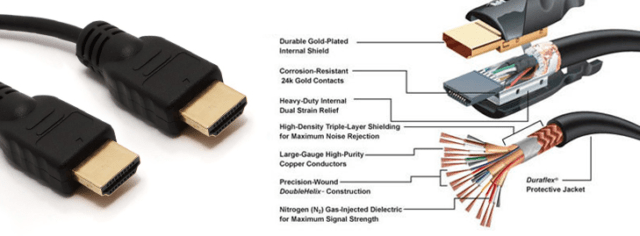 Valuable Tips on How to Choose the Right HDMI Cable 3