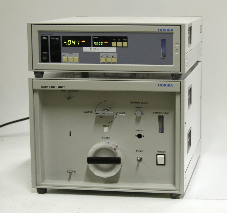 Horiba Carbon Dioxide Gas Analyzer VIA 510-ES 510