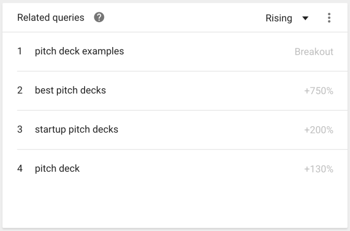 pitch deck keywords