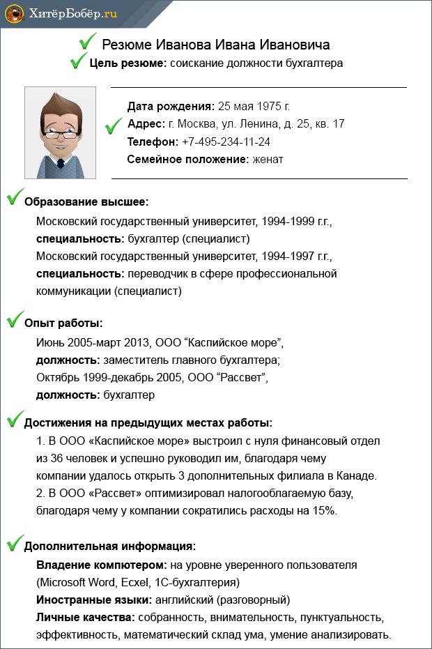 Kemahiran profesional dalam resume (contoh)