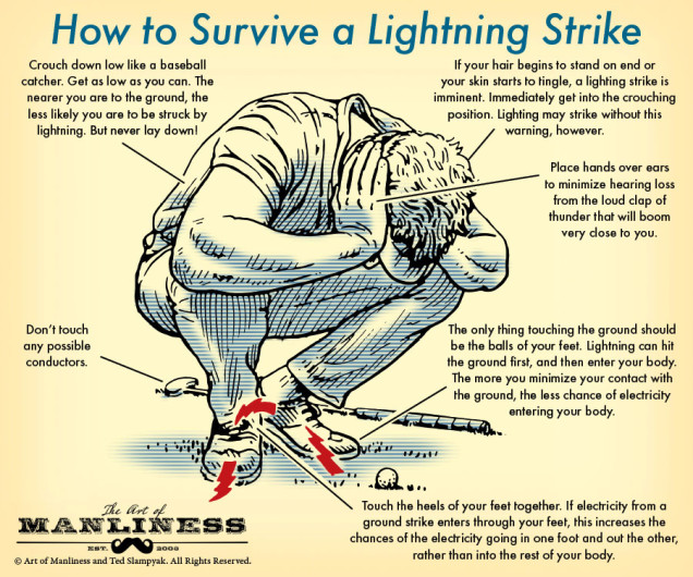 How to Survive Lightning strike