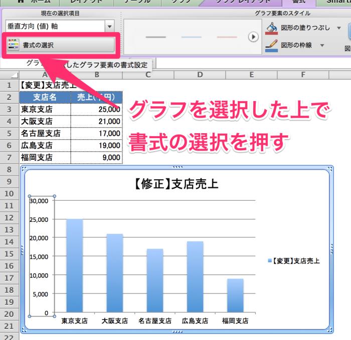 エクセル グラフ 単位02