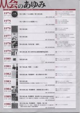 「第25回人人展・四半世紀をふりかえる創立メンバー特別展」p7