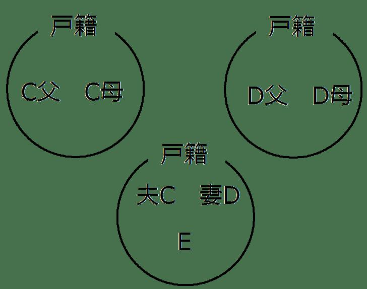 koseki_tani