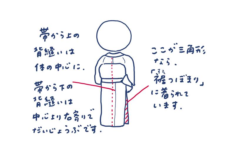 着物のきれいな着姿のポイント