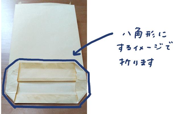 マチ付き紙袋の作り方⑤-2 八角形を作るイメージで、底全体を折り開く