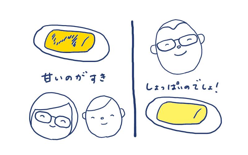 甘い卵焼きとしょっぱい卵焼き
