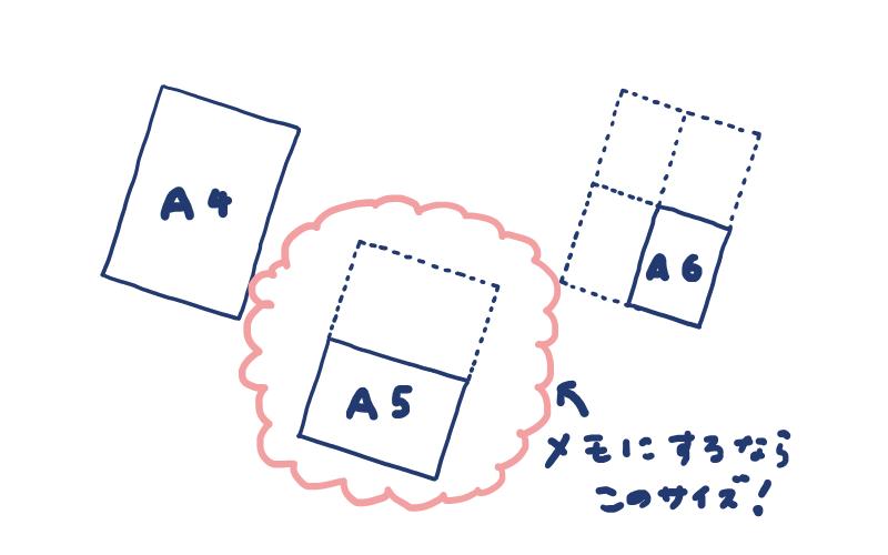 メモ用紙 作り方
