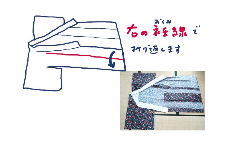 着物のたたみ方③右の衽線で折り返します