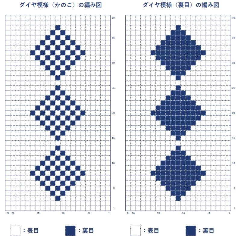 ダイヤ模様の編み図