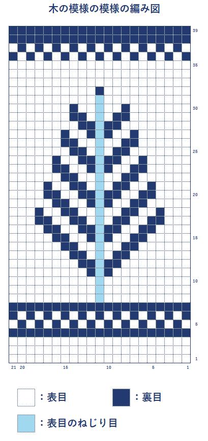 木の模様の編み図