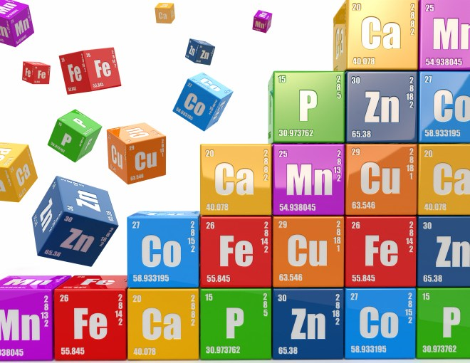 10th Class Chemistry Guess Paper 2021 All Boards