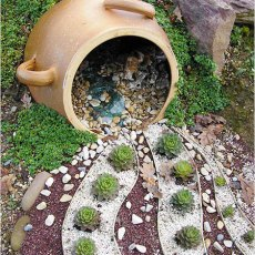 Идеи за градината и къщата