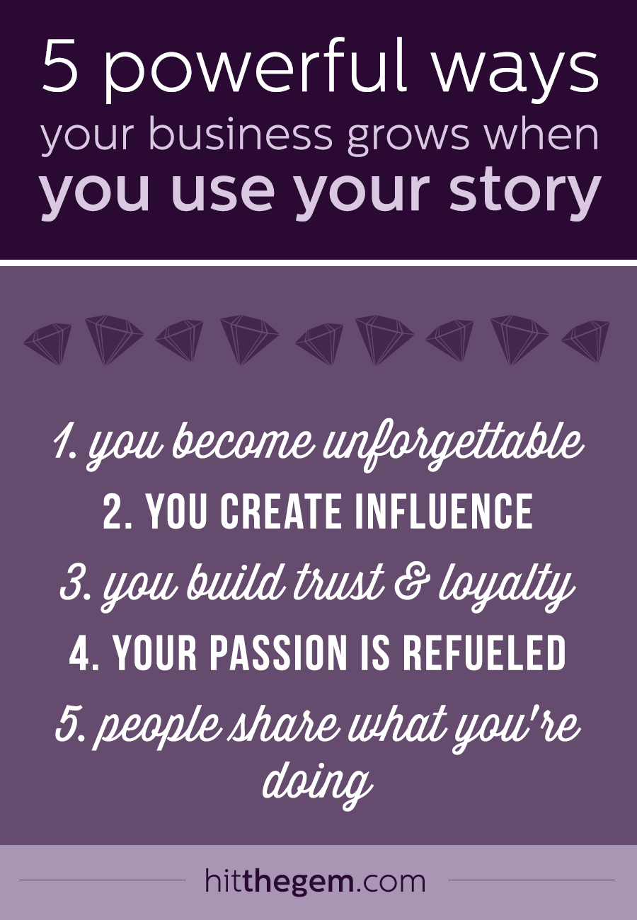 Your business can't afford not to have your story supporting it.