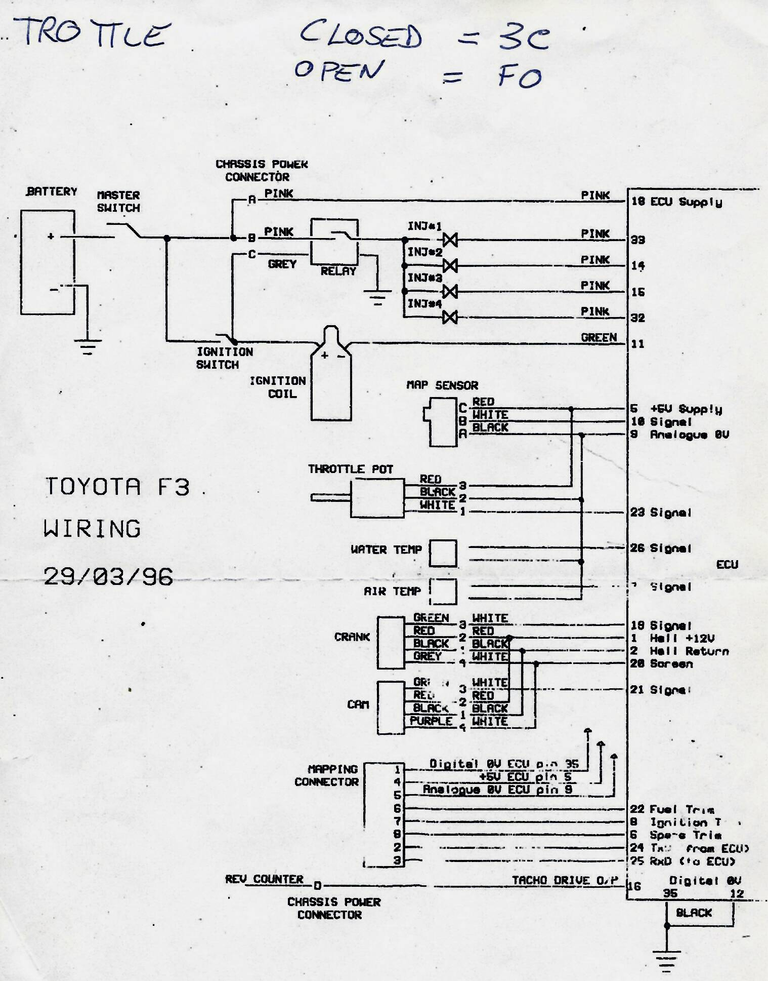 Wiring Diagram Toyota D4d $ Download-app.co