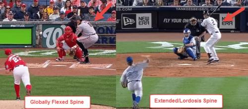 Baseball Hitting Drills Off Tee: Hunter Pence v. Derek Jeter Spine Position