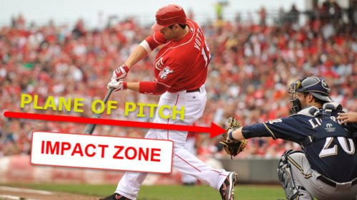 Joey Votto: Plane of the Pitch
