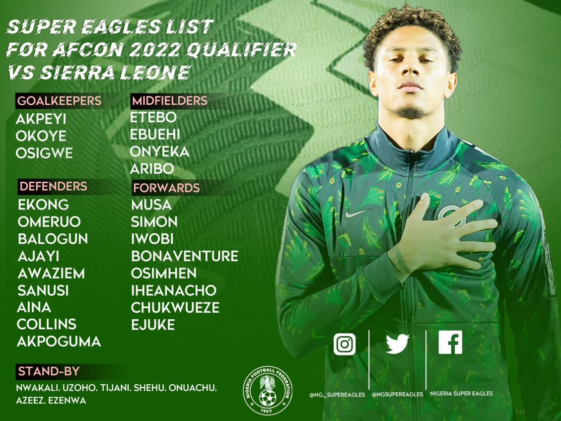 Super Eagles invited players