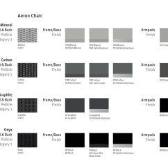 Aeron Chair Review 2016 Lift Assist Hivemodern