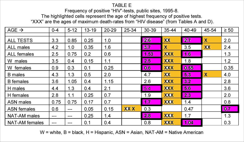 table-e.jpg