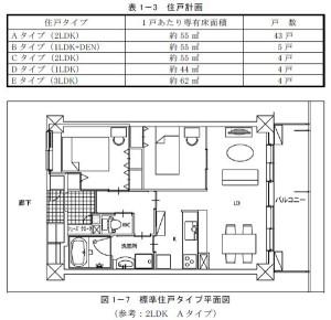 (北加瀬社宅跡地開発計画「条例環境影響評価準備書」より)