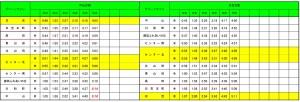 グリーンラインの2017年元旦にかけての終夜運転時刻表(市交通局サイトより)※本紙で一部加工、クリックで拡大