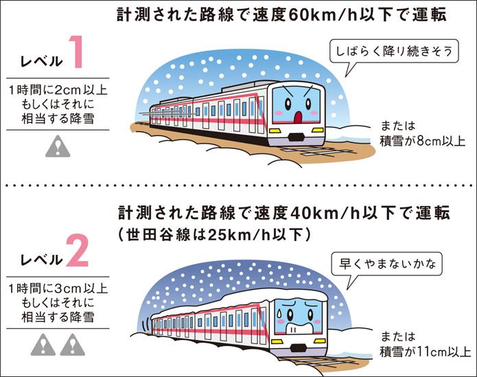 どれだけ雪が降れば東急線は止まるのか? 素朴な疑問に答える小冊子を公開