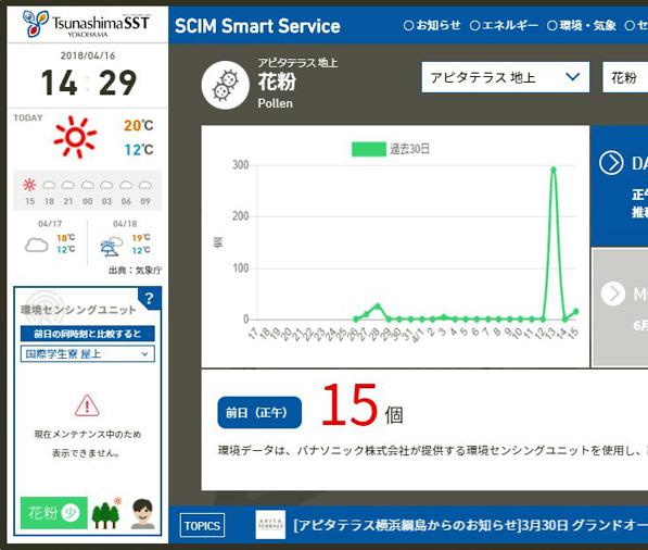 綱島SSTの「気象情報」などを定期的に公開、綱島・日吉周辺の外出時に活用も