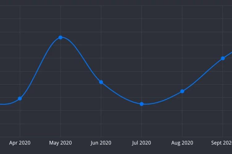 2020-statistics-cover