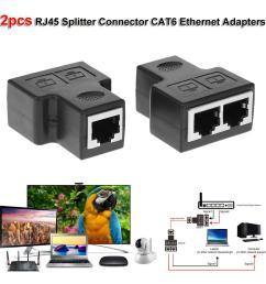 details about 2pcs 1 to 2 rj45 splitter connector cat6 lan ethernet network adapter 100 mbps [ 1001 x 1001 Pixel ]